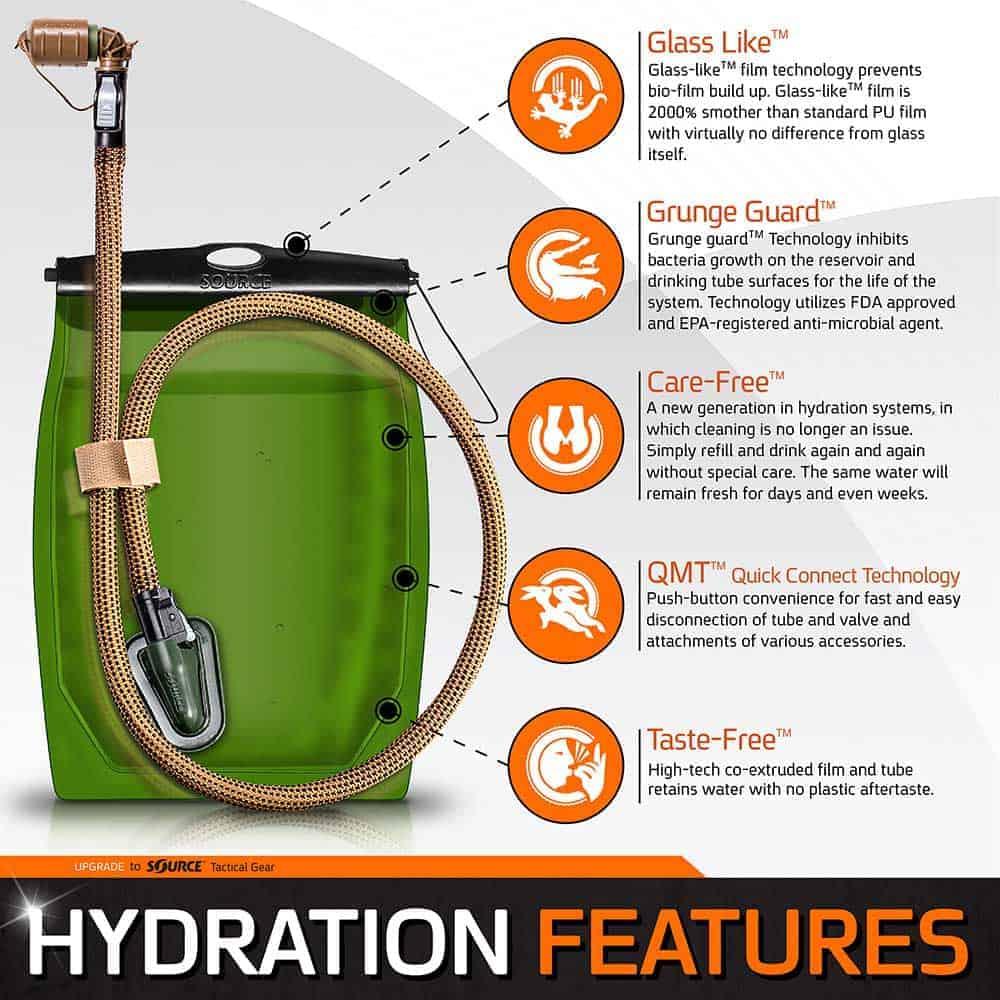Kangaroo Canteen | Hydration bladder | 1L (32 oz.)