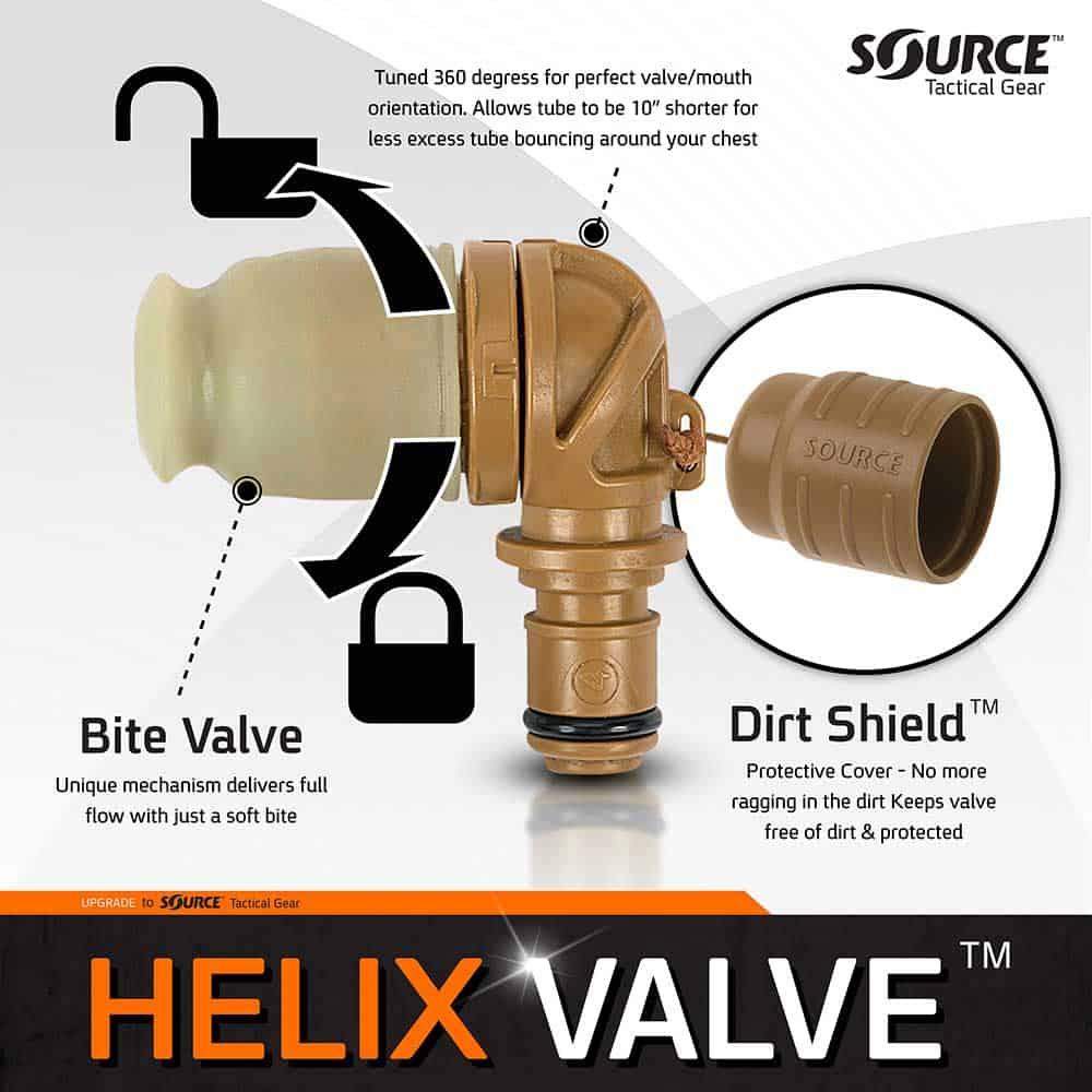 Helix | High Performance Bite Valve | Hydration Bladder Valve