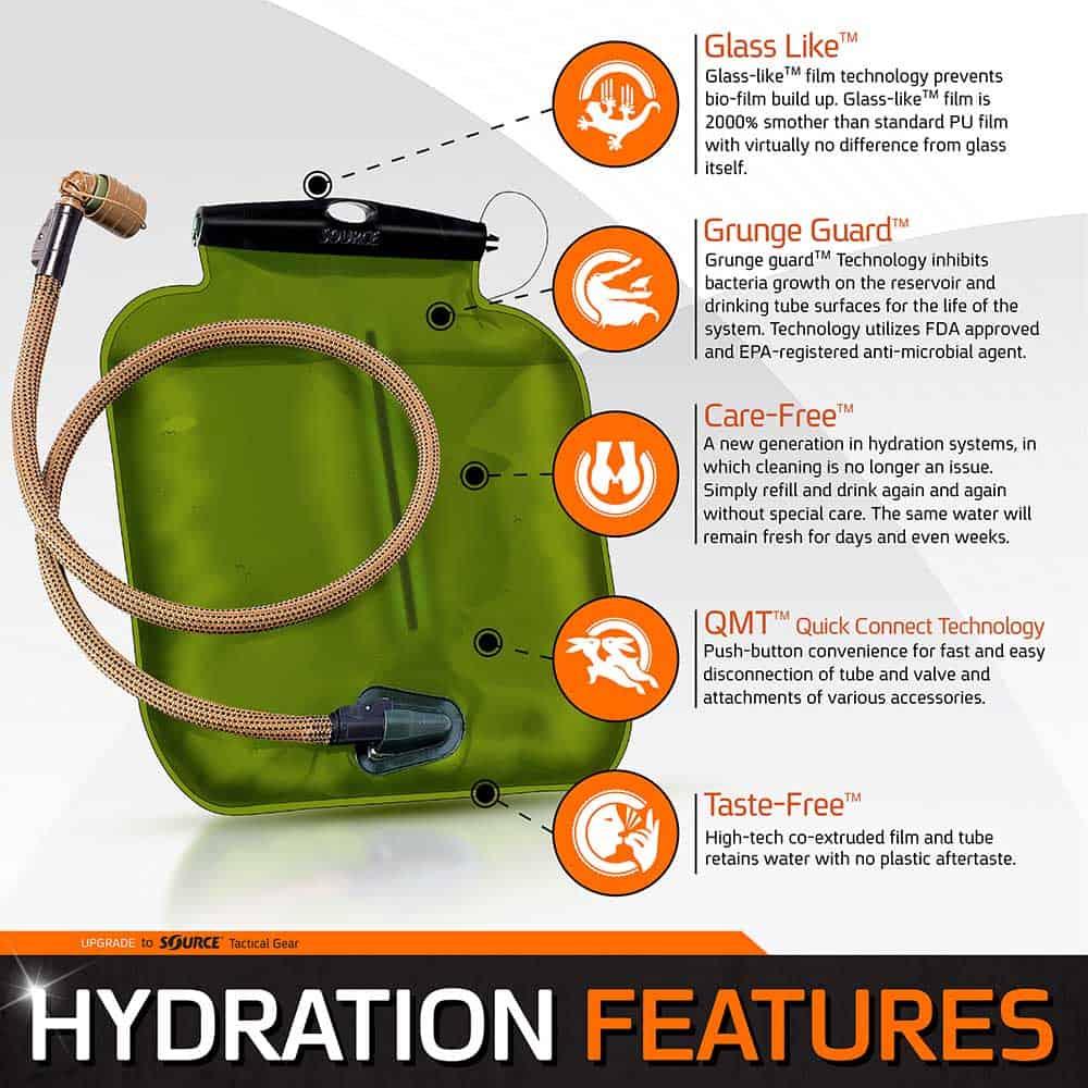 ILPS With UTA   Low Profile Hydration Bladder   3L (100 oz.)