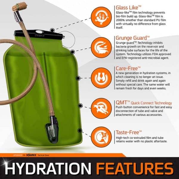 Hydration Pack Razor 3l Coyote 11.jpg